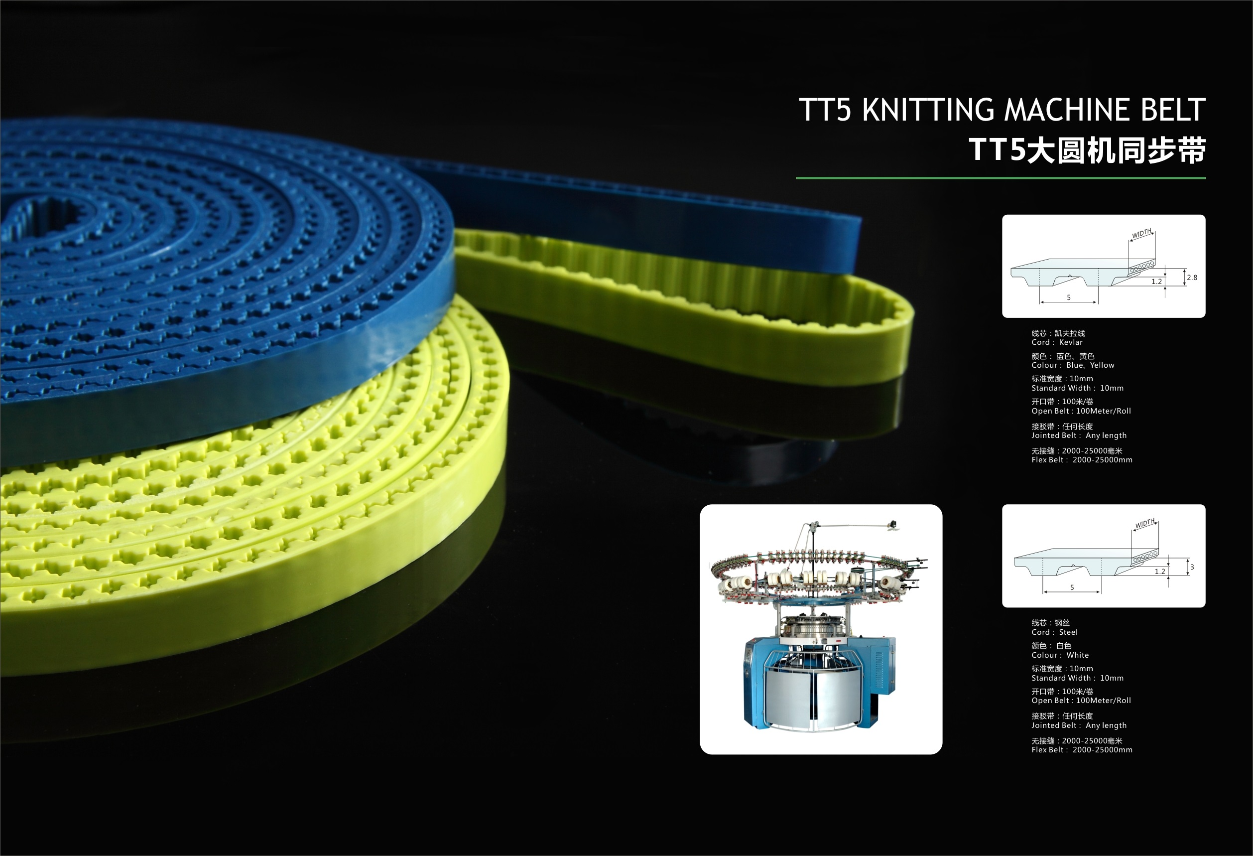 TT5 Polyurethane Truly Timing Belts,endless flex item From China